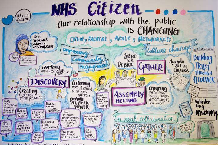 NHS Citizen: connecting national and local debates about health and social care