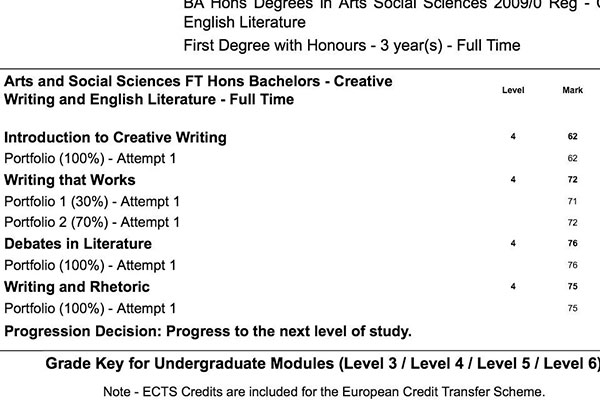 My first year results!